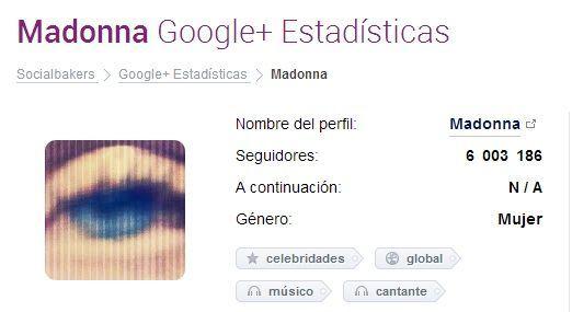 mejores artistas en google plus