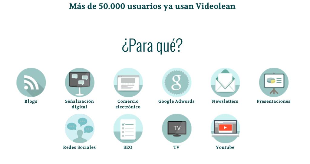 Videolean | Como Crear Vídeos Atractivos